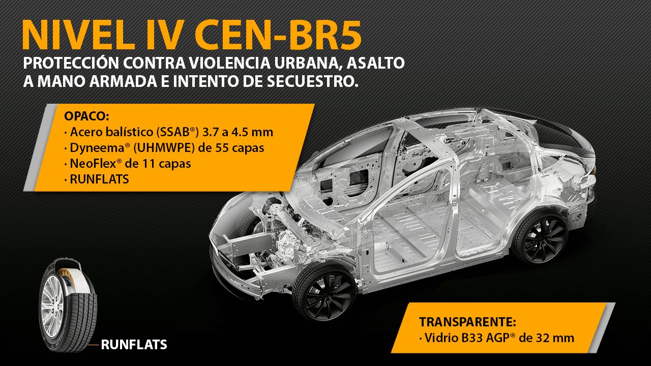 IV CEN-BR5-1280x720 (2)